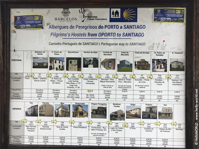 Dieses Hinweisschild zeigt eine Herbergenübersicht auf dem Camino Portugues Central.